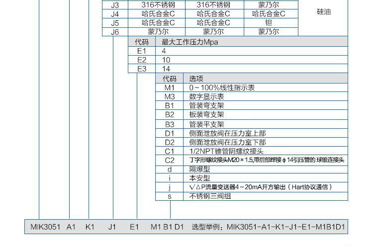 差压变送器选型表1