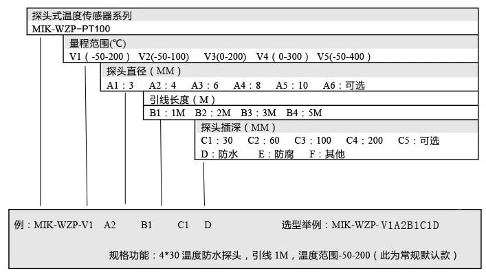 引线式热电阻温度传感器选型表